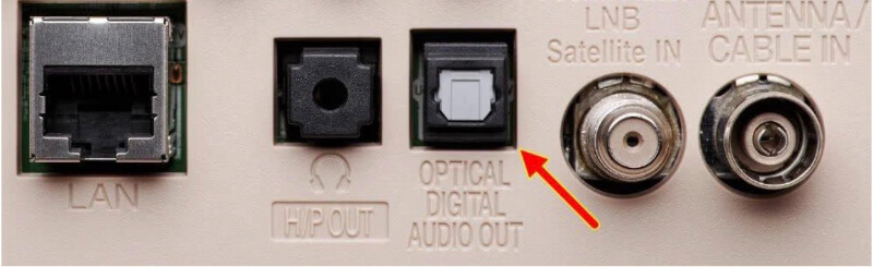 The optical port on the back of a TV