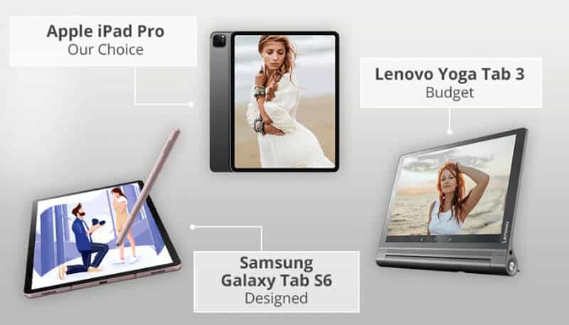 Top Rated 8 Best Tablet Cameras Brand Of 2021