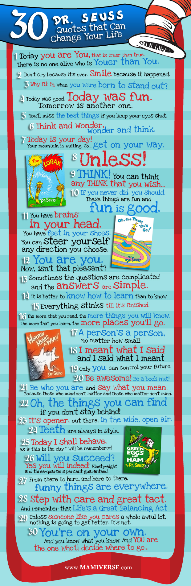 Dr. Suess Quotes That Change The Way You Think